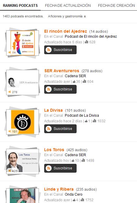 1º Ranking