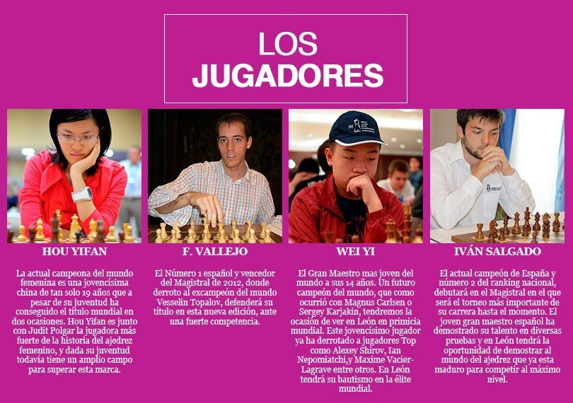 Vaya cartel: Hou Yifan, Paco Vallejo, Wei Yi e Iván Salgado. ¿Alguien da más?